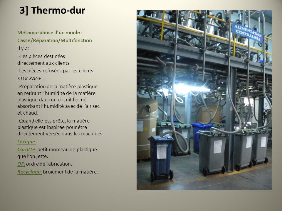 3] Thermo-dur Métamorphose d'un moule : Casse/Réparation/Multifonction